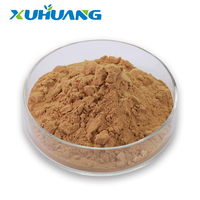 Pilose Asiabell Root Extract